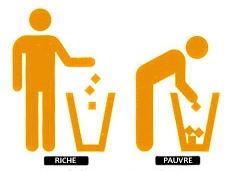 richesse et pauvreté